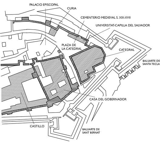 Imagen de la ubicación y distribución final del conjunto altomedieval de Dalt Vila (Fuente: http://www.guiaarqueologicaciudadespatrimonio.org/ibiza-itinerario-ii).